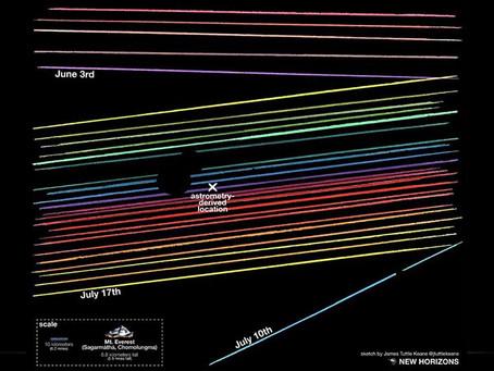 2014 MU69 terá uma lua?