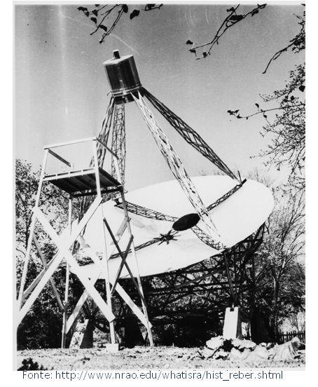 Protótipo de Reber dos radiotelescópios modernos