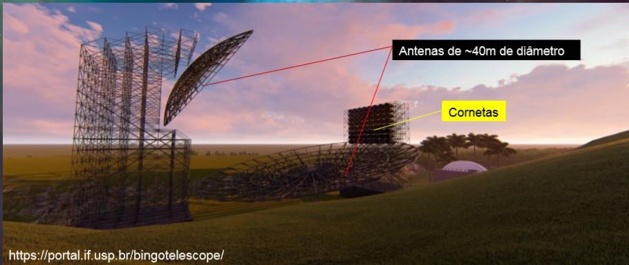 Esquema de construção do radiotelescópio BINGO