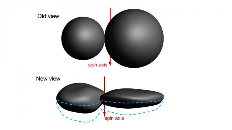 Comparação das duas percepções de Ultima Thule (NASA)