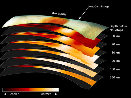 "Júpiter: ""mergulho"" na Grande Mancha Vermelha"