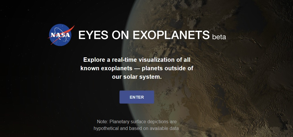 Eyes on Exoplanets