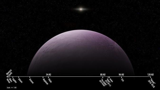 Escala de distâncias no Sistema Solar