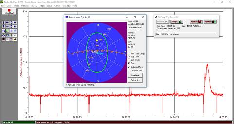 Emissão solar de rádio 22,1 MHz