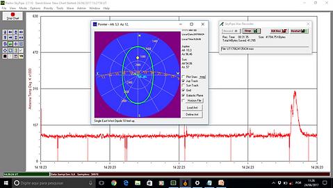 Captura de emissão solar com Radio-SkyPipe