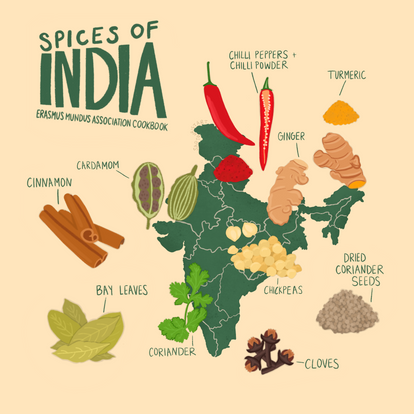 Spices of India.png
