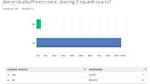 Squash Court Removal: Survey Results
