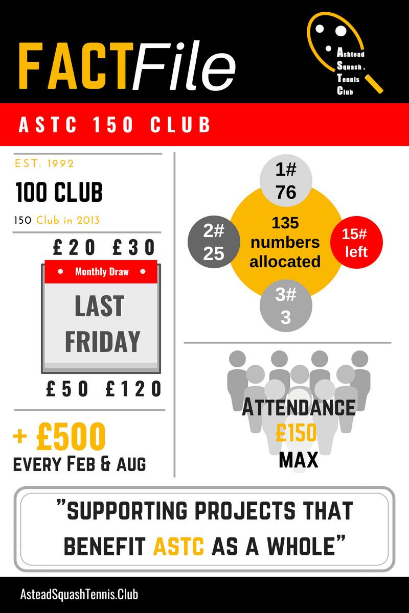 150 Club information