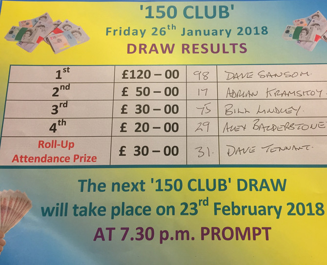 150 Club Draw results for January