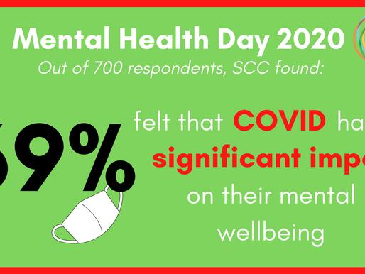 Mental Health Day - COVID