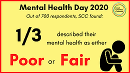 Mental Health Day - Poor or Fair