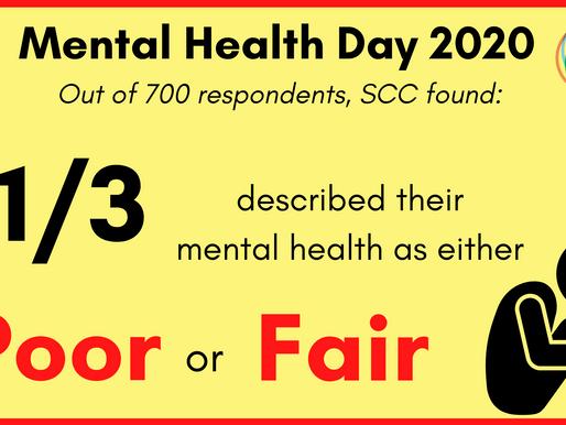 Mental Health Day - Poor or Fair