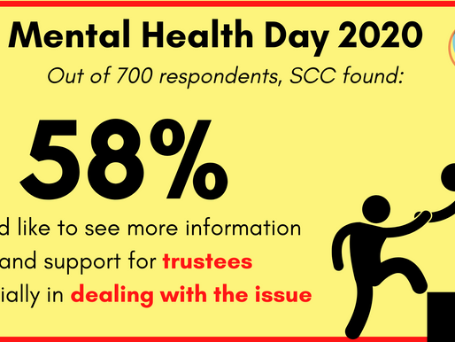 Mental Health Day - The Trustees