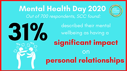 Mental Health Day - Relationships
