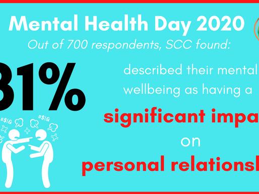 Mental Health Day - Relationships
