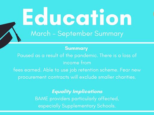 Education Meetup - March - September Summary