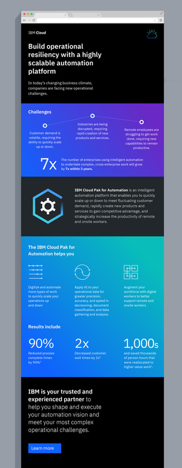 IBM Cloud - Sales Infographic