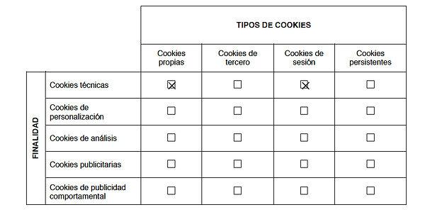 Tiposde cookies2.jpg