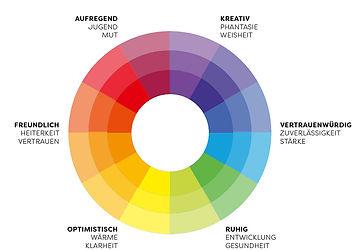 farbenwelten.jpg