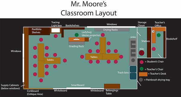 Art Classroom Layout