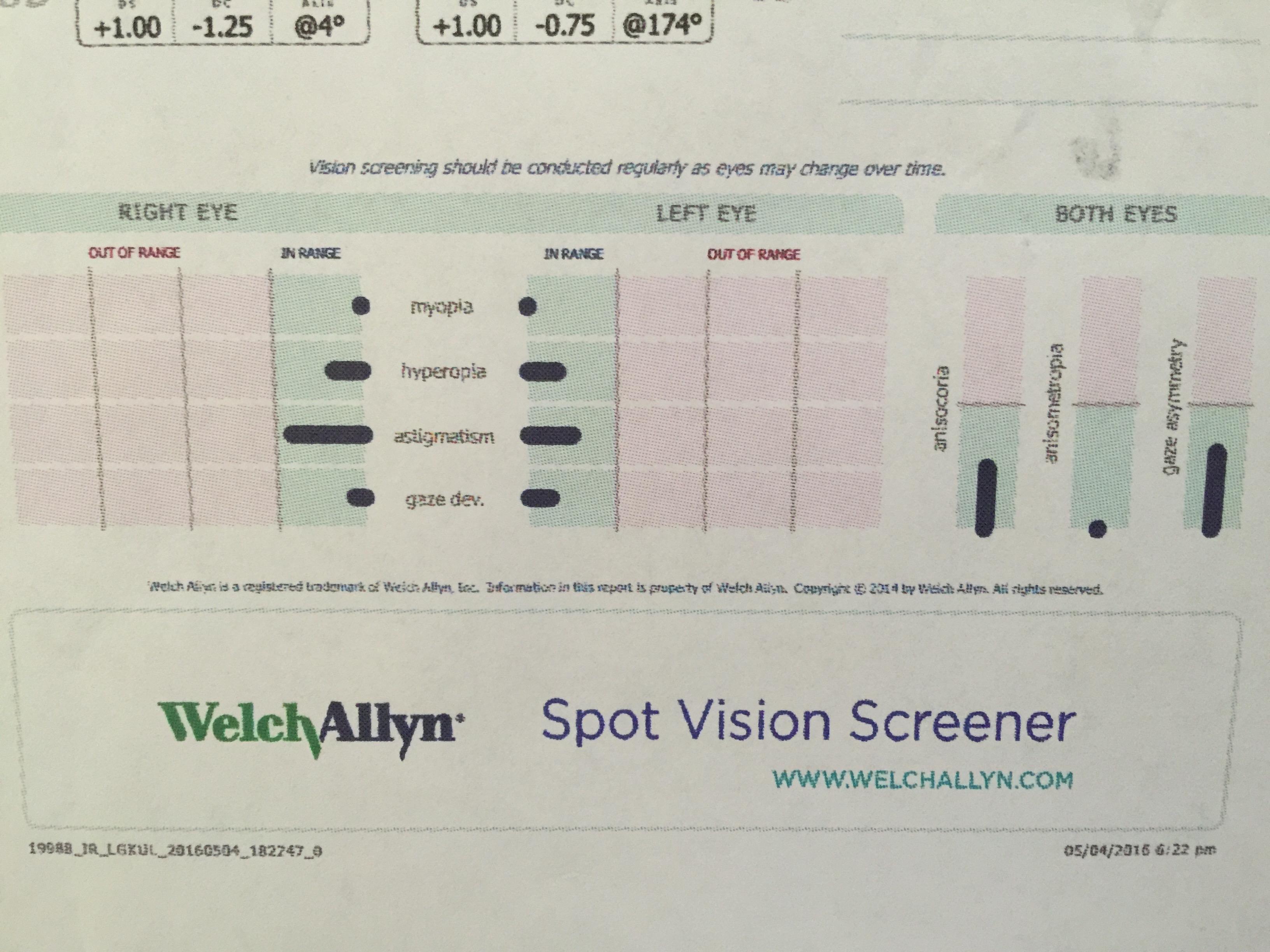 Spot Vision Screener