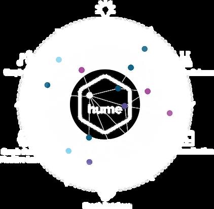 graph-native-ecosystem-v3-01.png