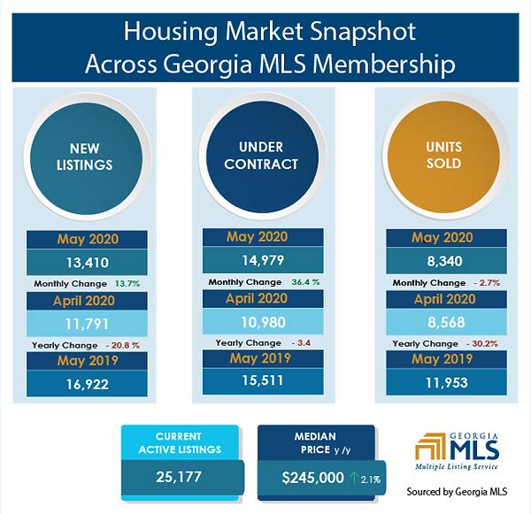 Housing Market Snapshot.png