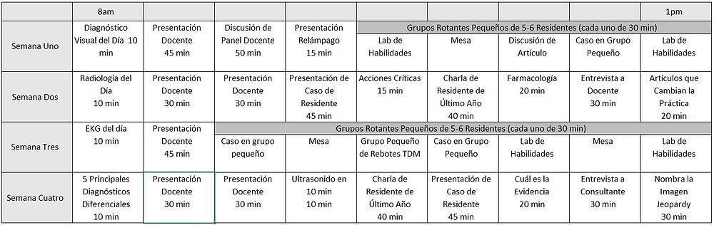 Figura 1.  Ejemplo de calendario de conferencia de un mes. Formatos de enseñanza en bloques según el paso 1.
