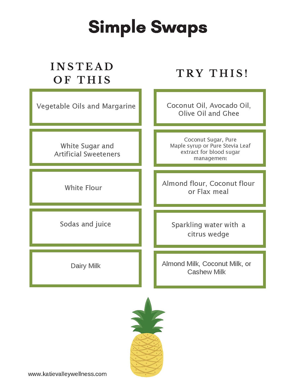 Simple Swaps for a Healthier Kitchen