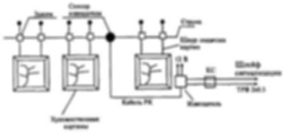 пьезоэлектрический сенсор