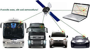 мониторинг автомобилей Смоленск