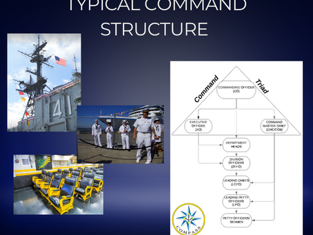 Typical Command Structure