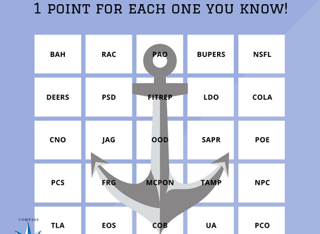 Acronyms and Abbreviations..How Many Do You Know?