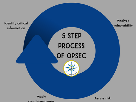 5 Step Process for OPSEC