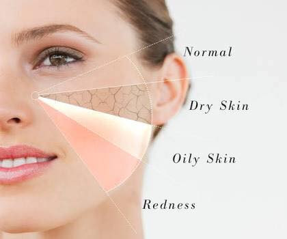 Can Be used on all skin types