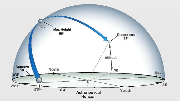 How to spot the ISS.PNG
