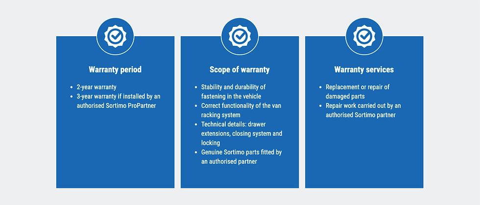 sortimo warranty scope.png