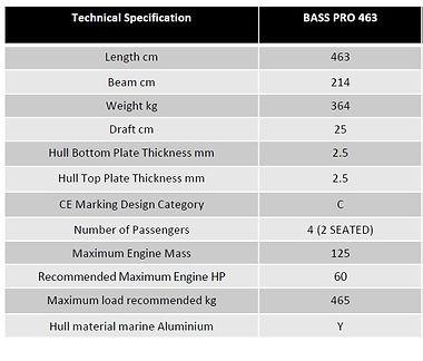 ALLOYCRAFT BASS PRO 463 TECH.JPG