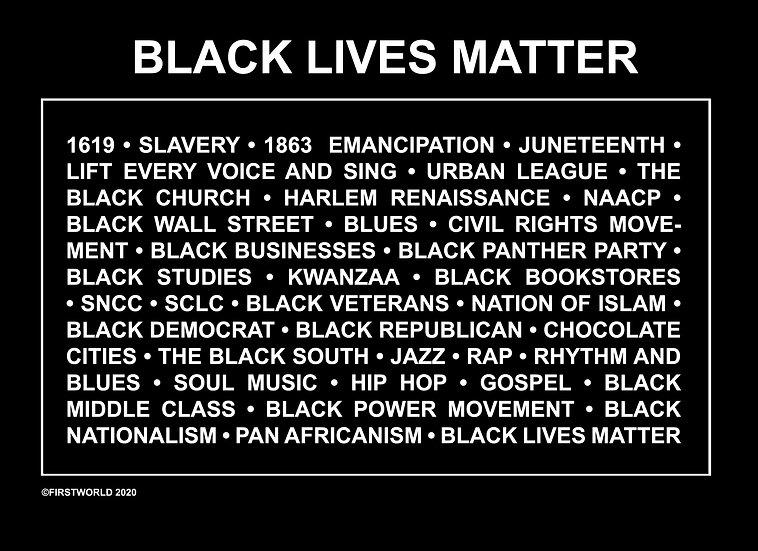Black Lives Matter Wall Art