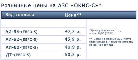 Цены на топливо 08-04-2021.jpg
