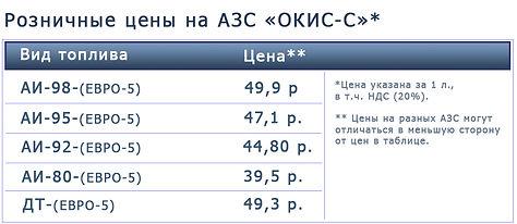 Цены на топливо 01-03-2021.jpg