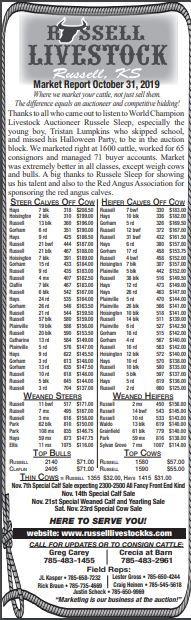 market report 1031.JPG
