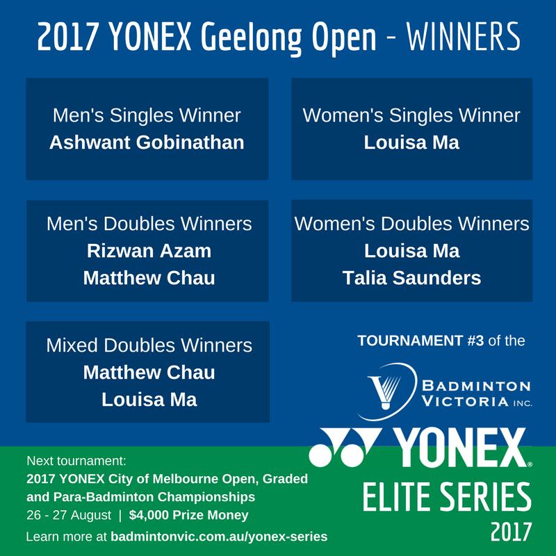 Results #3 YONEX ELITE SERIES