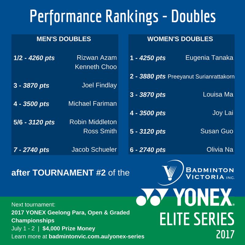 Ranking #2 YONEX ELITE SERIES