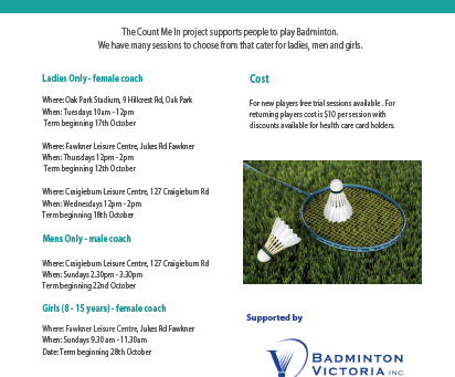 Count Me In - Badminton Program for CALD communities