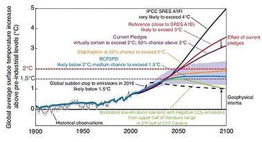 IPCC emissions.jpg