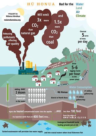 Hu Honua is Bad For- Infographic_11_10_1