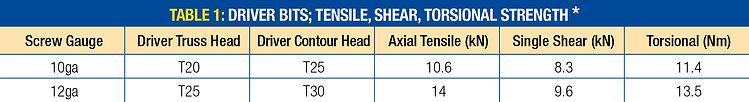 BRE7088_User Guide_A4_Table 1.jpg