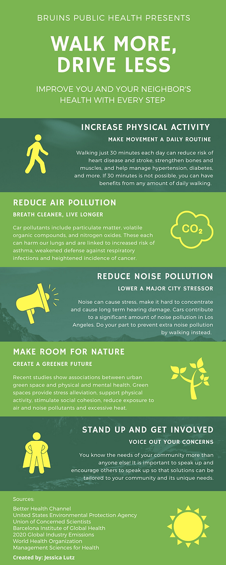 Green Climate Change Infographic.png