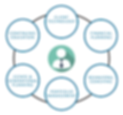 PP - Website - Process - For Website - 2